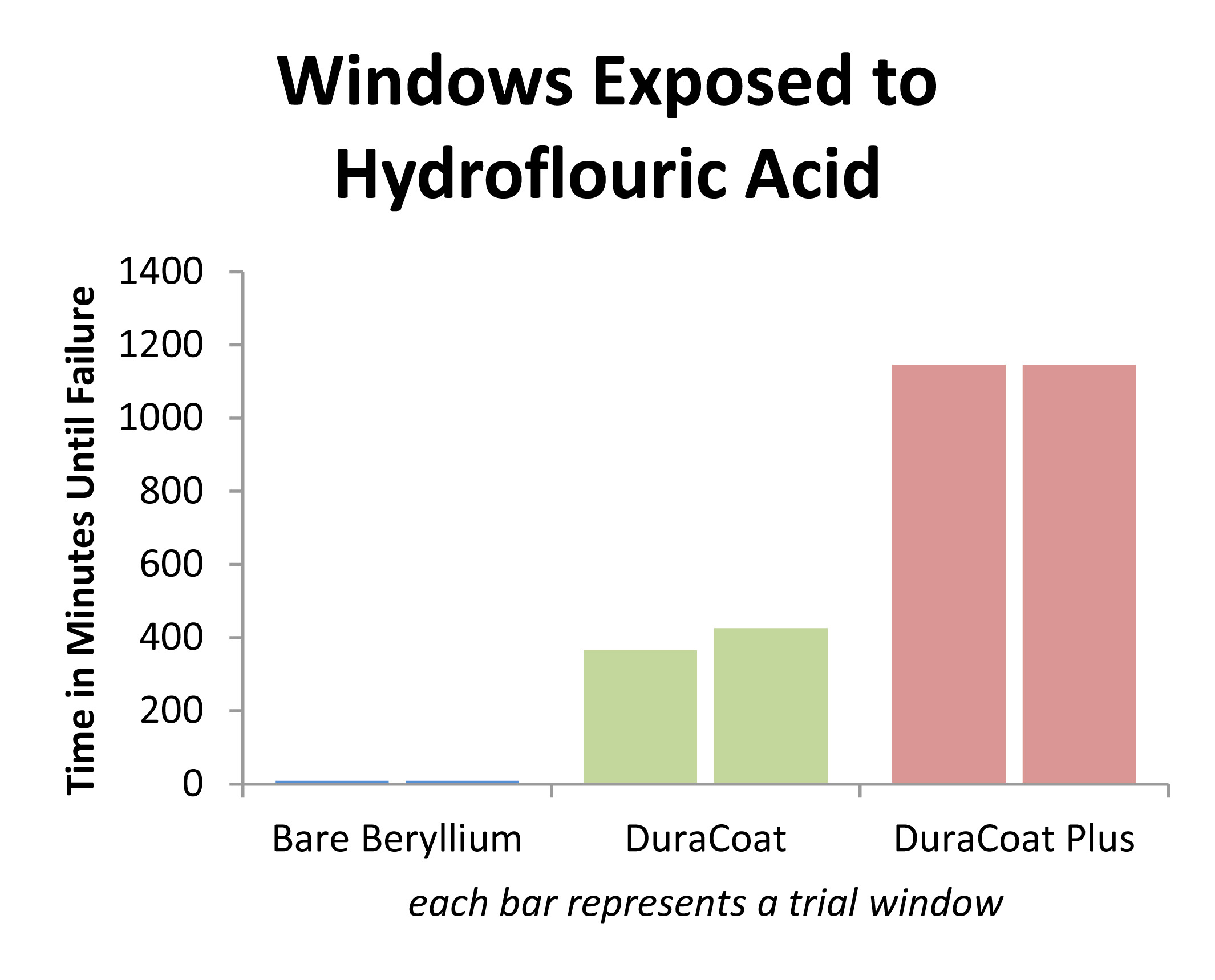 how to clean up hydrochloric acid spill