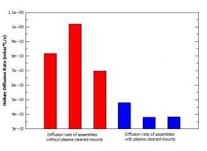 Diffusion Graph
